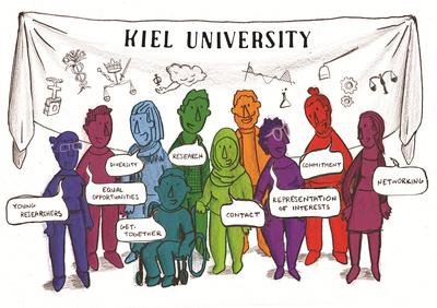 Illustration von Doktorand*innen der CAU
